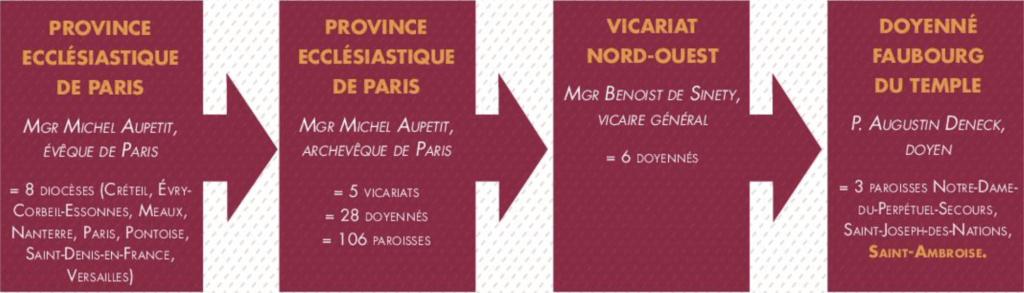 diocese-Paris-2020