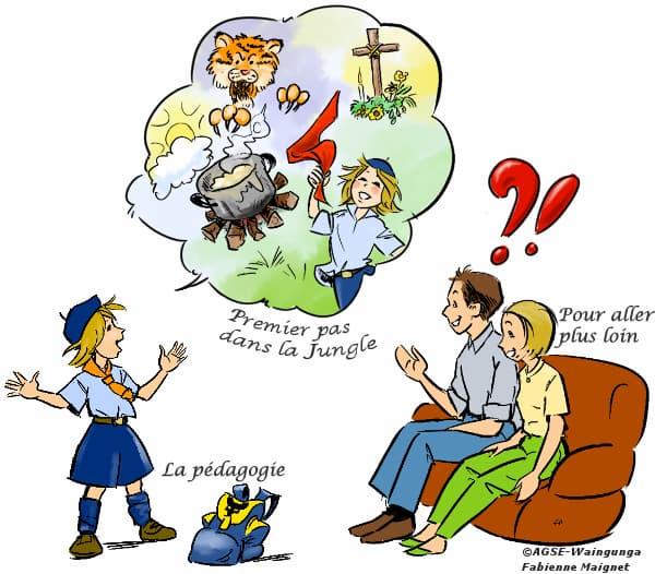 Les Parents Louvetisme